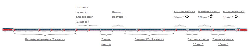 Схема поезда Стриж в Берлин