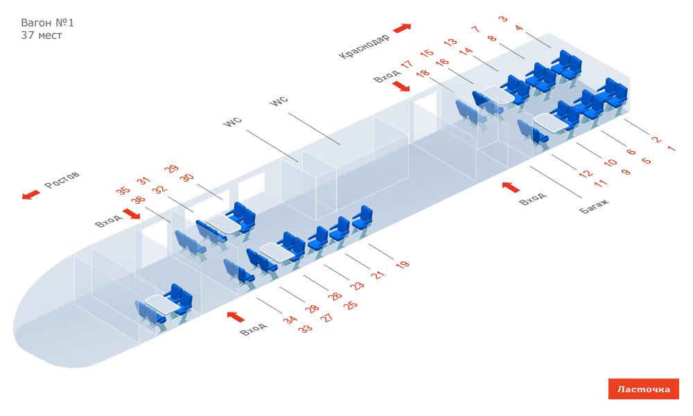 Схема состава ласточки